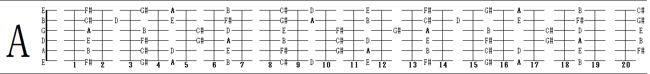 A_major_diatonic_scale.png