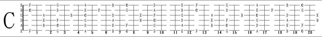 C_major_diatonic_scale.png
