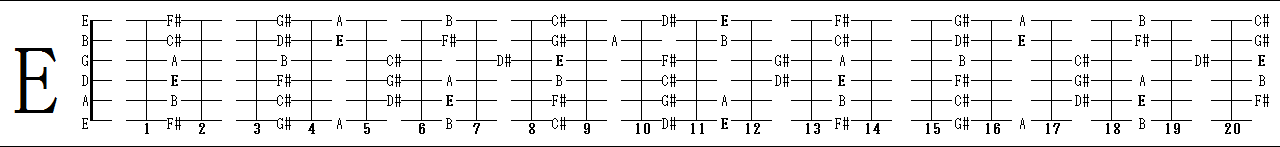 E_major_diatonic_scale.png