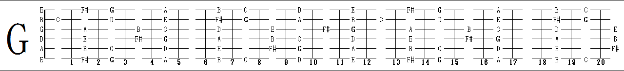 G_major_diatonic_scale.png